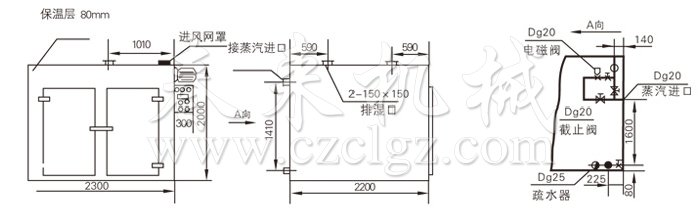 热风循环烘箱结构示意图